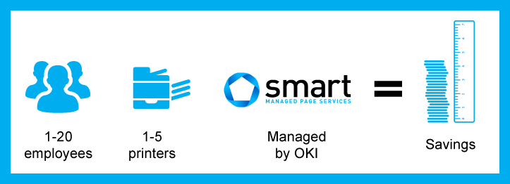 oki-smart-managed_print_overview
